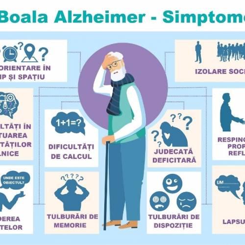 Tulburări de memorie: Top 10 semne care arată că îți pierzi memoria